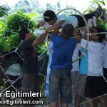 Örümcek Ağı Takım Çalışması Aktivitesi